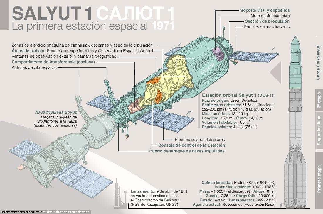 info-salyut-1_b